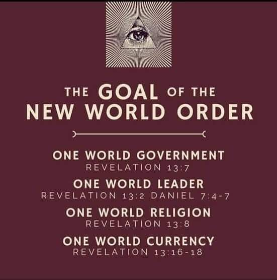 Has the New World Orderarrived?